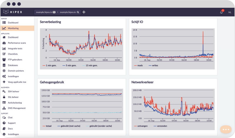 applicatie & server monitoring